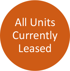 All units leased